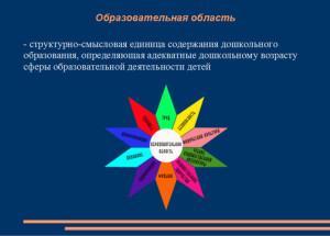 prezentacii22