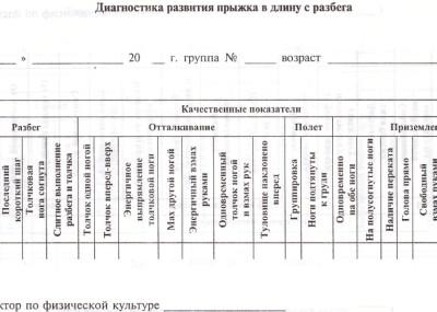 Таблицы мониторинга физической подготовленности воспитанников доу